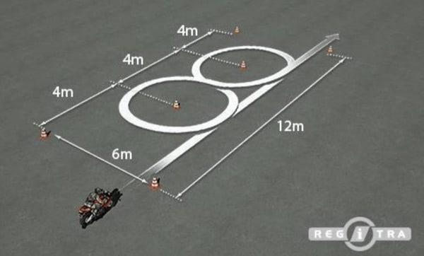 A-kategorija-manevrai-aikštelėje1